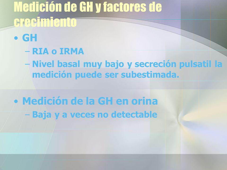 Medición de GH y factores de crecimiento