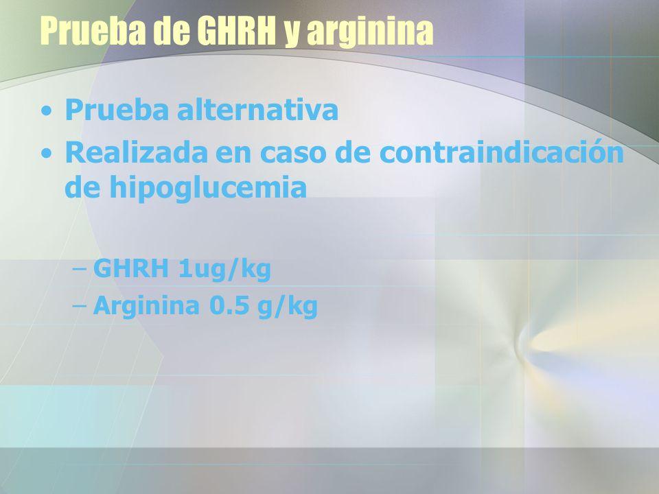Prueba de GHRH y arginina