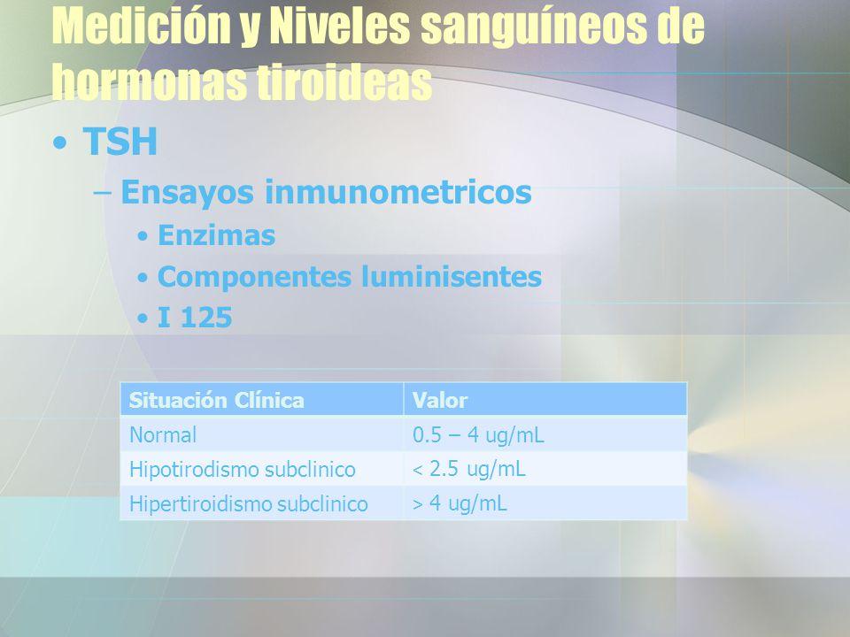 Medición y Niveles sanguíneos de hormonas tiroideas