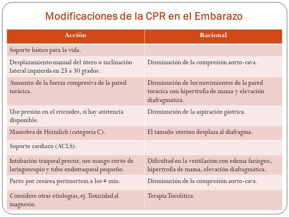Modificaciones de la CPR en el Embarazo