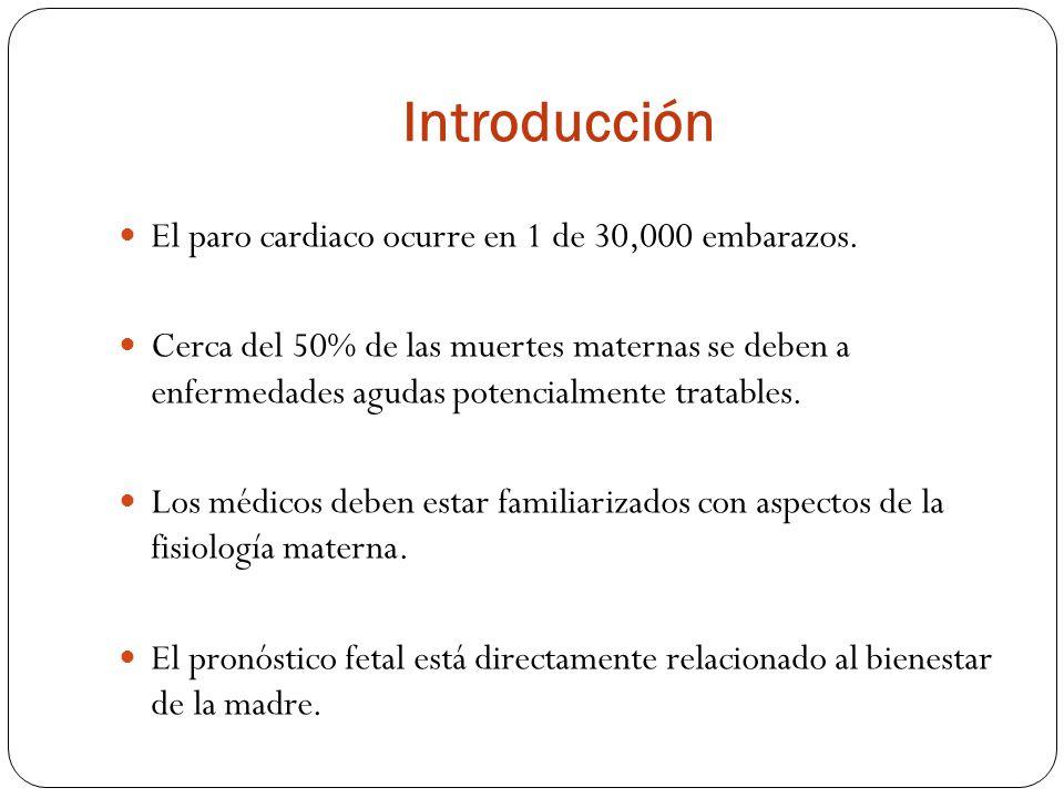 Introducción El paro cardiaco ocurre en 1 de 30,000 embarazos.