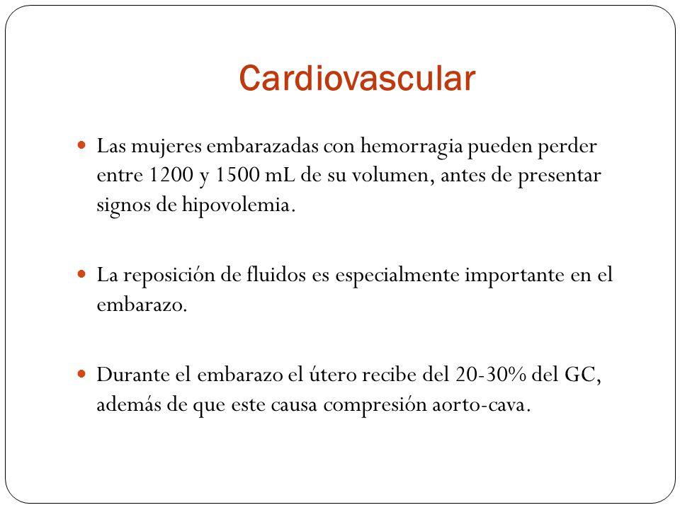 Cardiovascular Las mujeres embarazadas con hemorragia pueden perder entre 1200 y 1500 mL de su volumen, antes de presentar signos de hipovolemia.