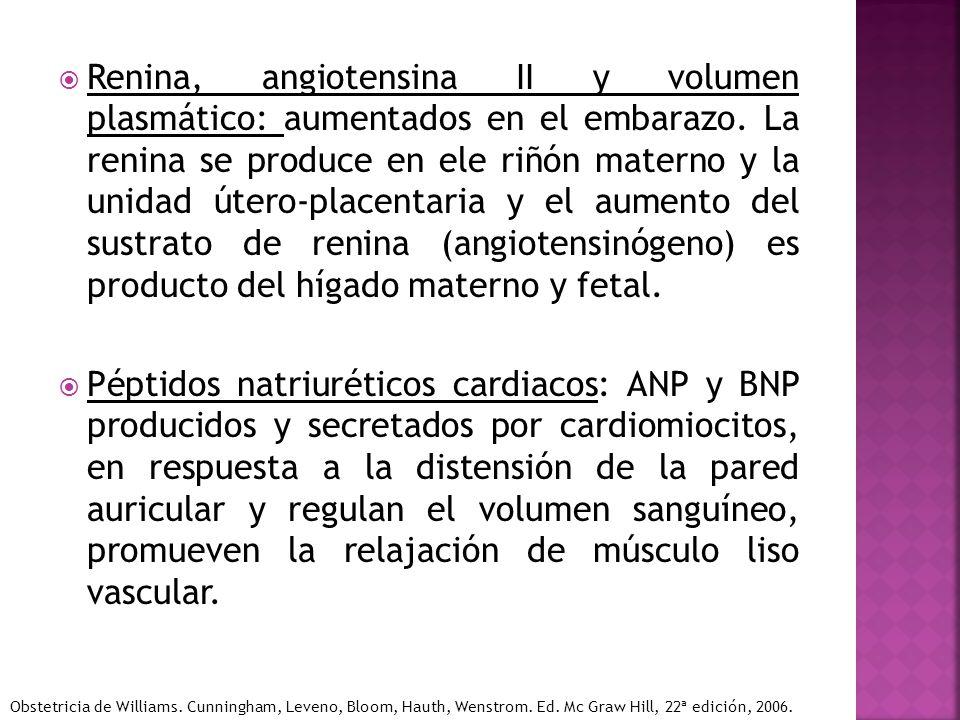 Renina, angiotensina II y volumen plasmático: aumentados en el embarazo. La renina se produce en ele riñón materno y la unidad útero-placentaria y el aumento del sustrato de renina (angiotensinógeno) es producto del hígado materno y fetal.