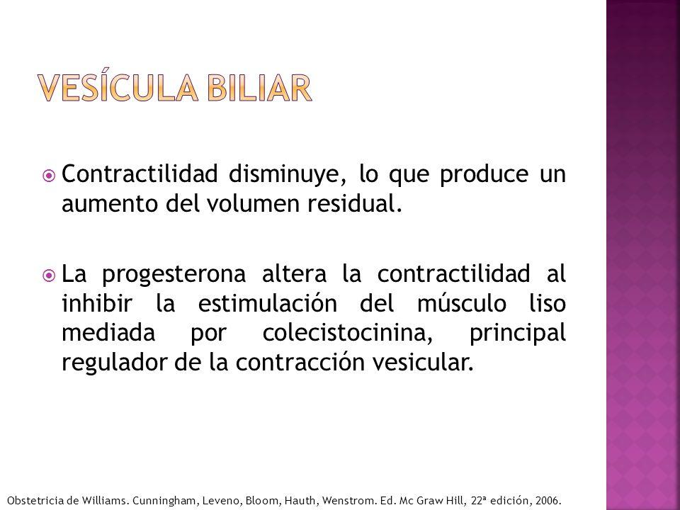 Vesícula biliar Contractilidad disminuye, lo que produce un aumento del volumen residual.