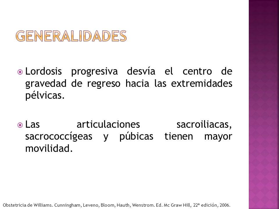generalidades Lordosis progresiva desvía el centro de gravedad de regreso hacia las extremidades pélvicas.