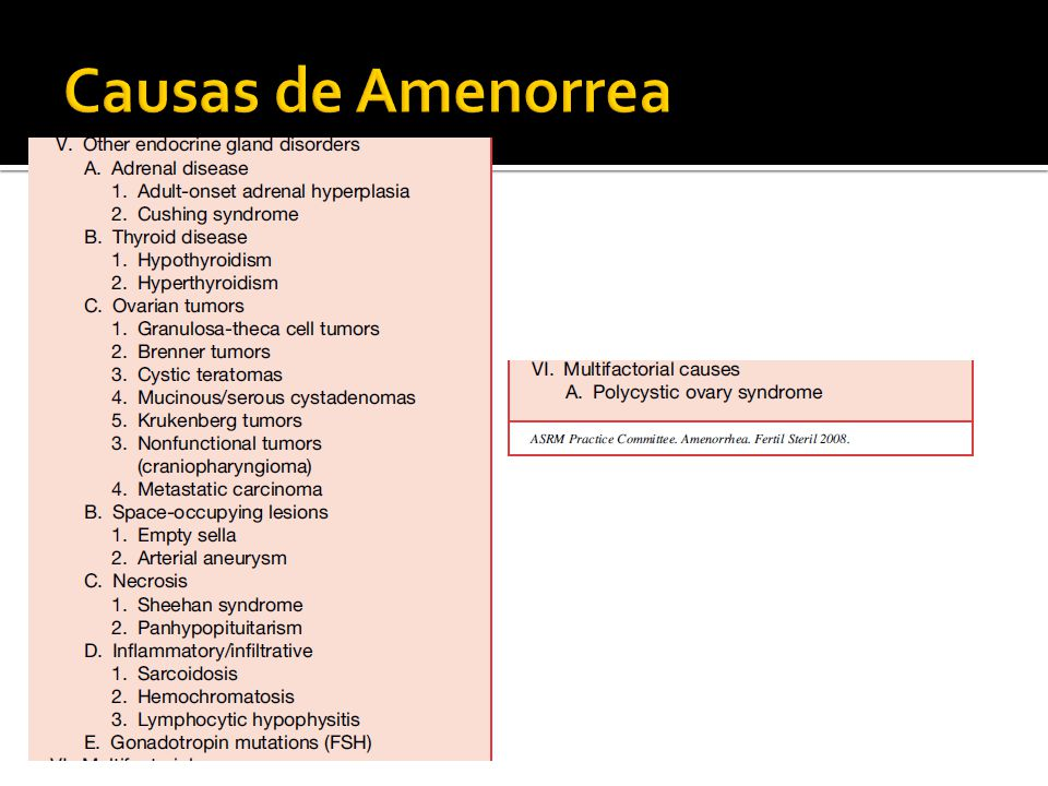 Causas de Amenorrea