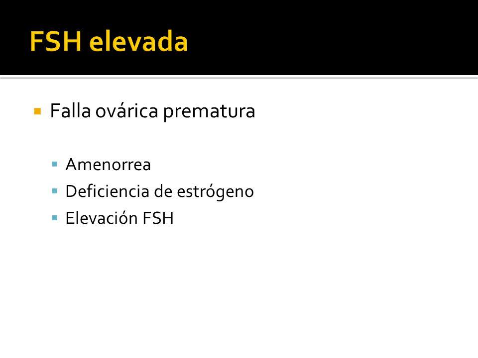 FSH elevada Falla ovárica prematura Amenorrea Deficiencia de estrógeno