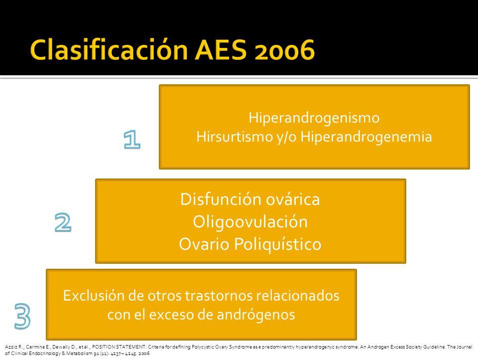 1 2 3 Clasificación AES 2006 Disfunción ovárica Oligoovulación