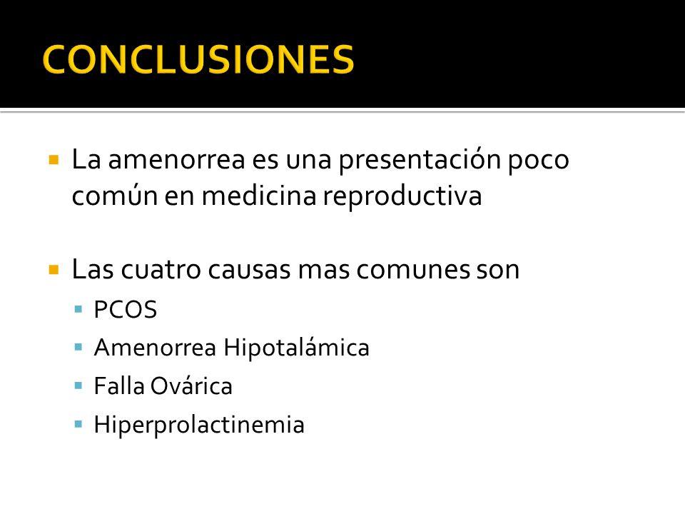 CONCLUSIONES La amenorrea es una presentación poco común en medicina reproductiva. Las cuatro causas mas comunes son.