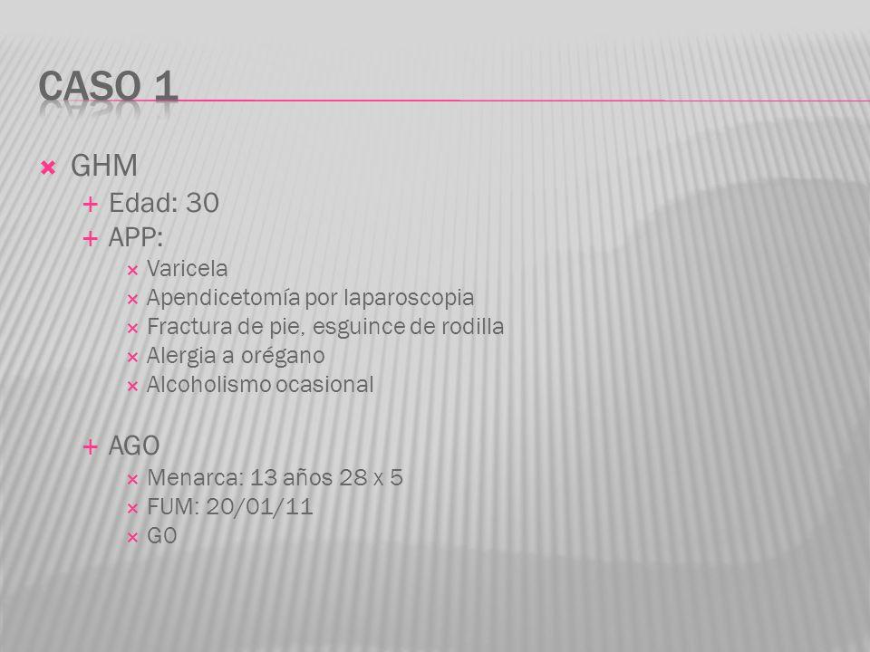 Caso 1 GHM Edad: 30 APP: AGO Varicela Apendicetomía por laparoscopia