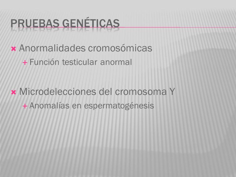 Pruebas genéticas Anormalidades cromosómicas