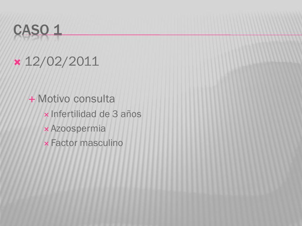 Caso 1 12/02/2011 Motivo consulta Infertilidad de 3 años Azoospermia