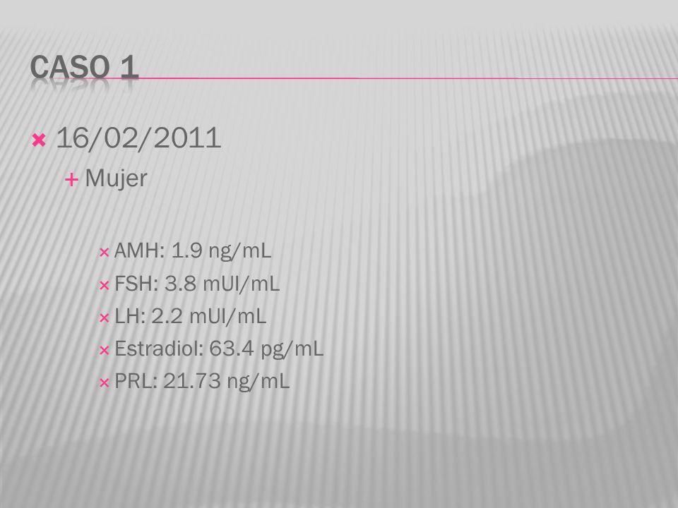 Caso 1 16/02/2011 Mujer AMH: 1.9 ng/mL FSH: 3.8 mUI/mL LH: 2.2 mUI/mL