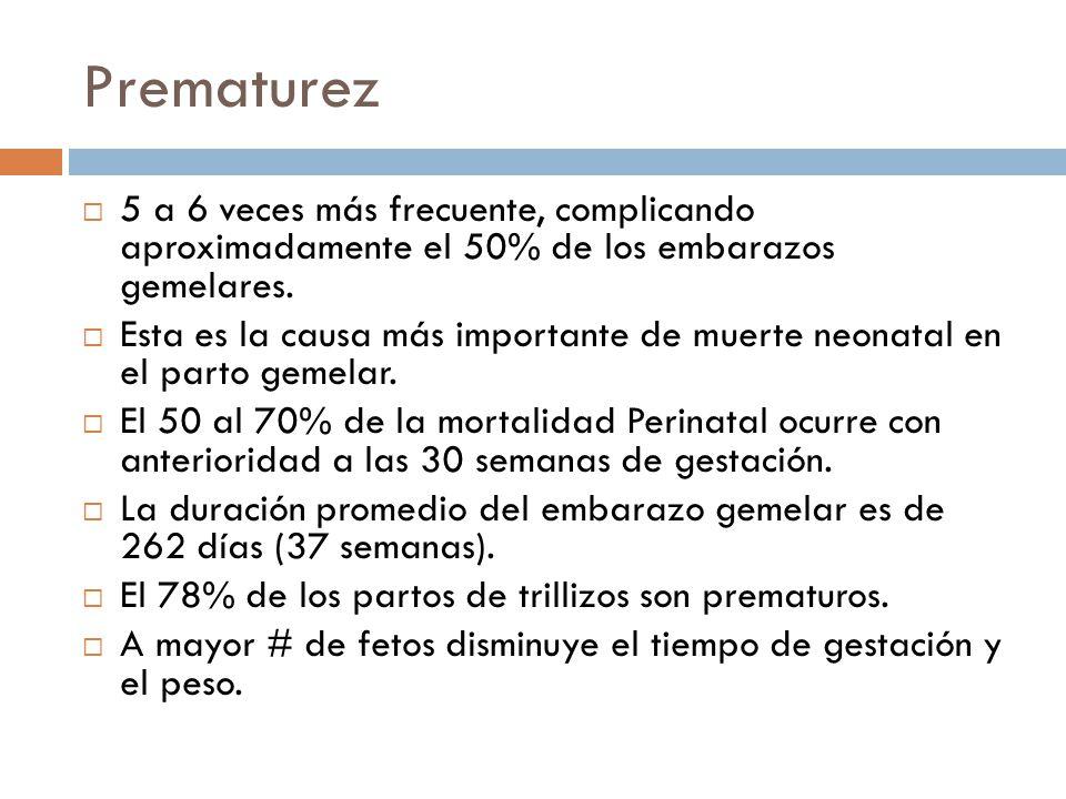 Prematurez 5 a 6 veces más frecuente, complicando aproximadamente el 50% de los embarazos gemelares.