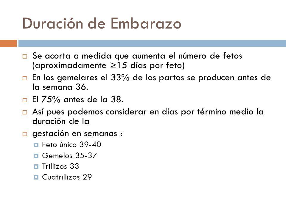 Duración de Embarazo Se acorta a medida que aumenta el número de fetos (aproximadamente ≥15 días por feto)