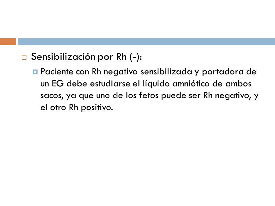 Sensibilización por Rh (-):