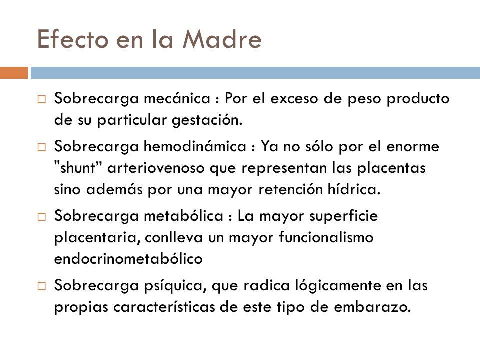 Efecto en la Madre Sobrecarga mecánica : Por el exceso de peso producto de su particular gestación.