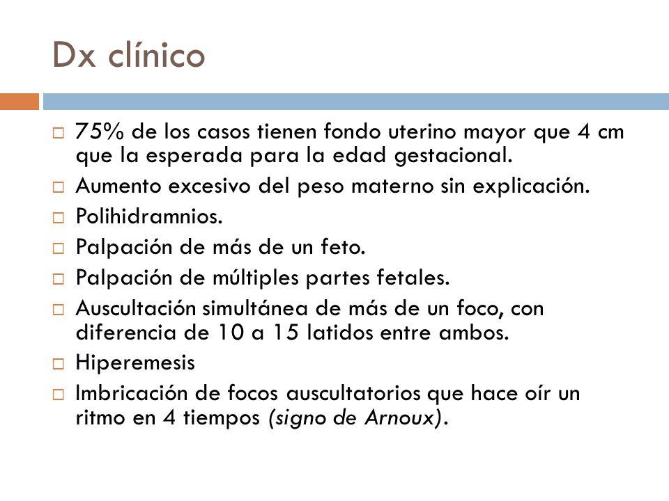 Dx clínico 75% de los casos tienen fondo uterino mayor que 4 cm que la esperada para la edad gestacional.