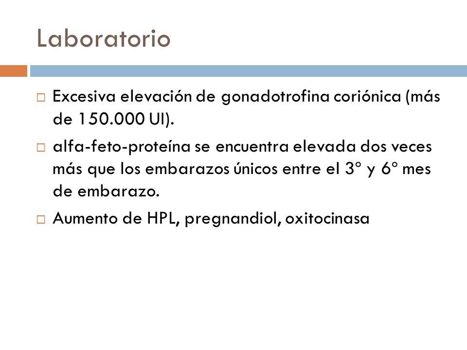 Laboratorio Excesiva elevación de gonadotrofina coriónica (más de 150.000 UI).