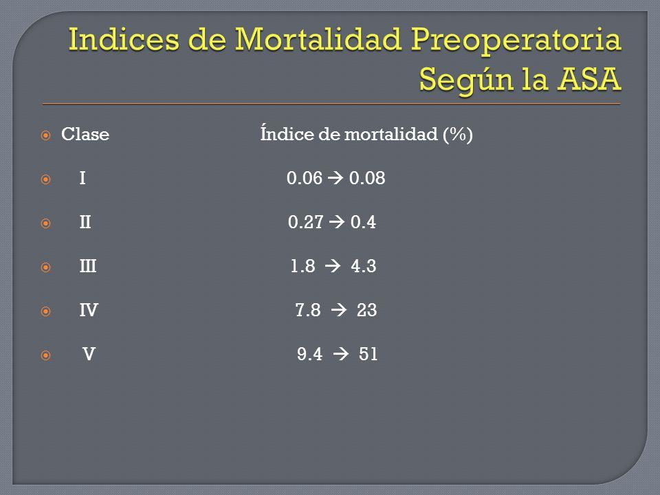Indices de Mortalidad Preoperatoria Según la ASA