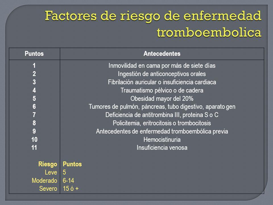 Factores de riesgo de enfermedad tromboembolica