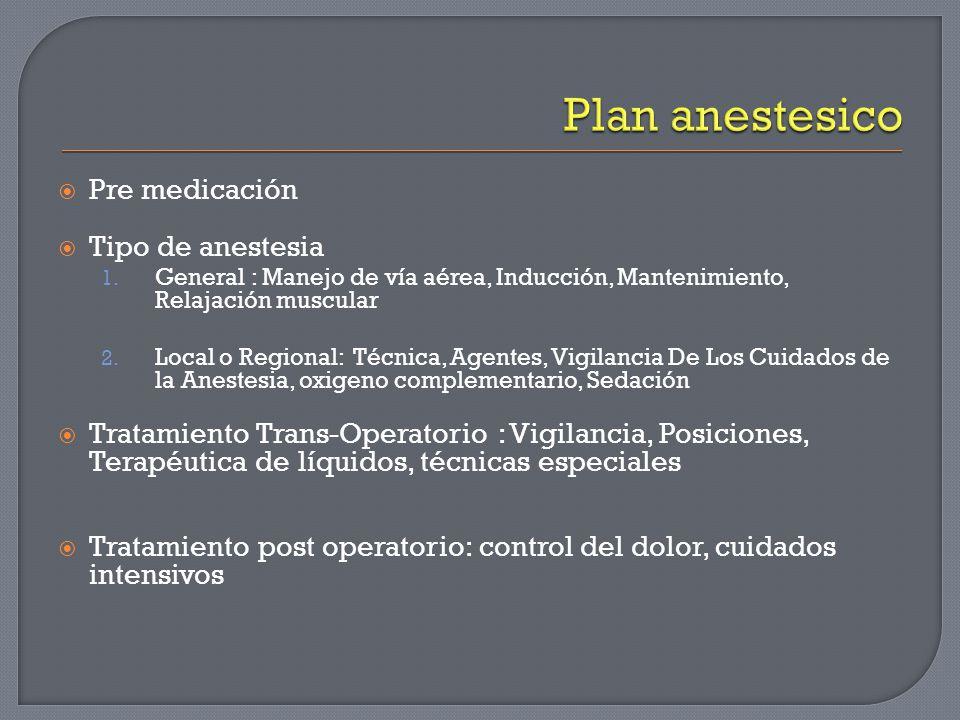 Plan anestesico Pre medicación Tipo de anestesia