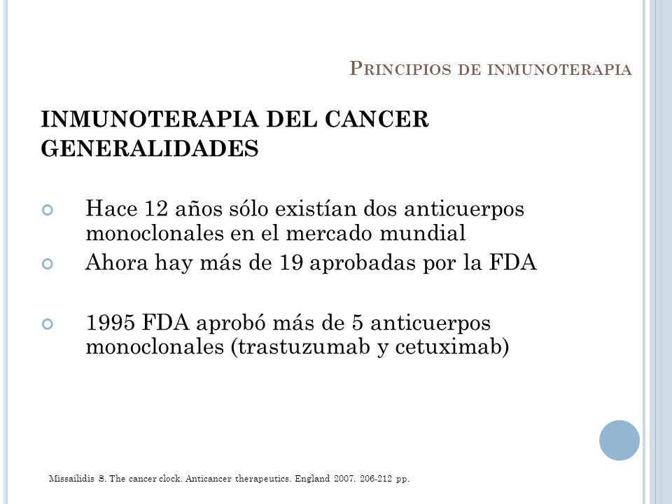Principios de inmunoterapia