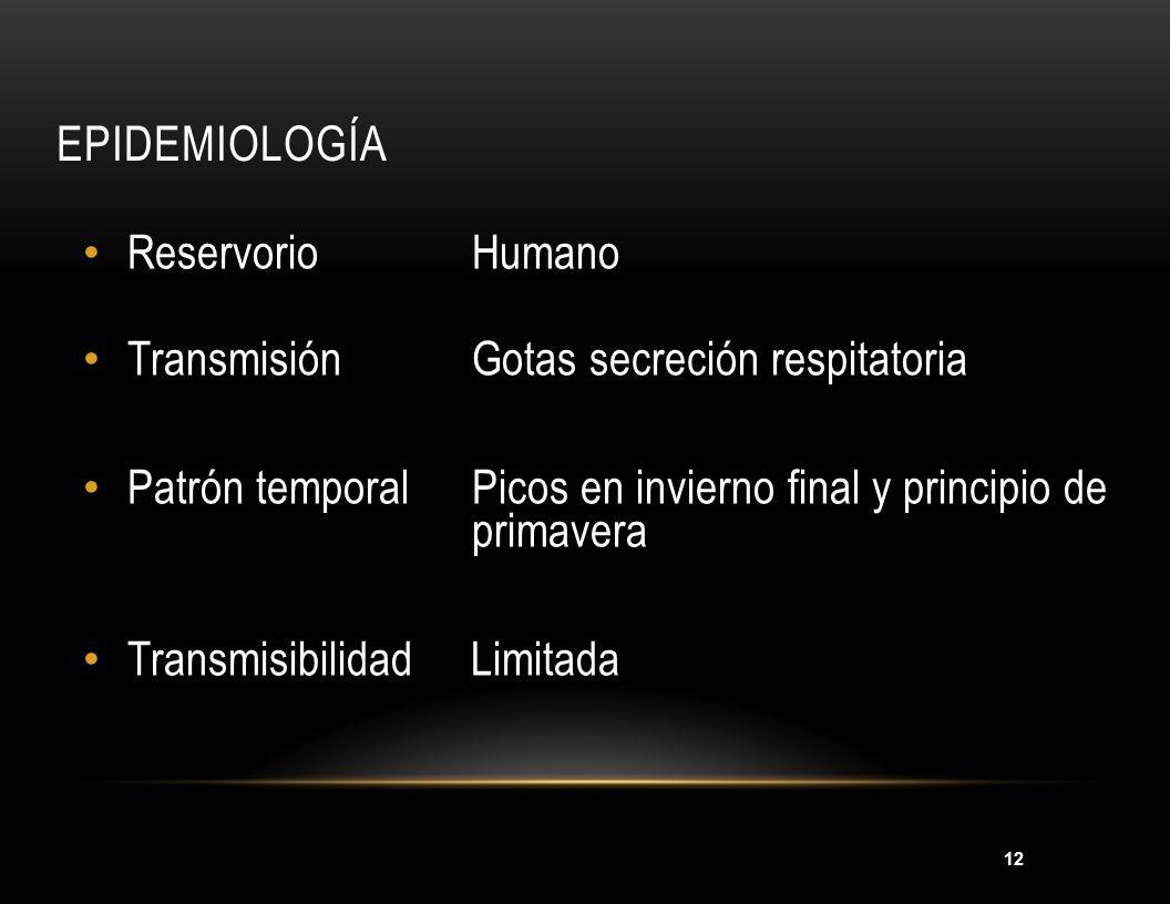 Epidemiología Reservorio Humano