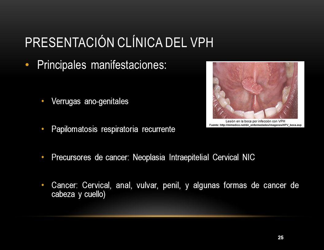 Presentación clínica del VPH