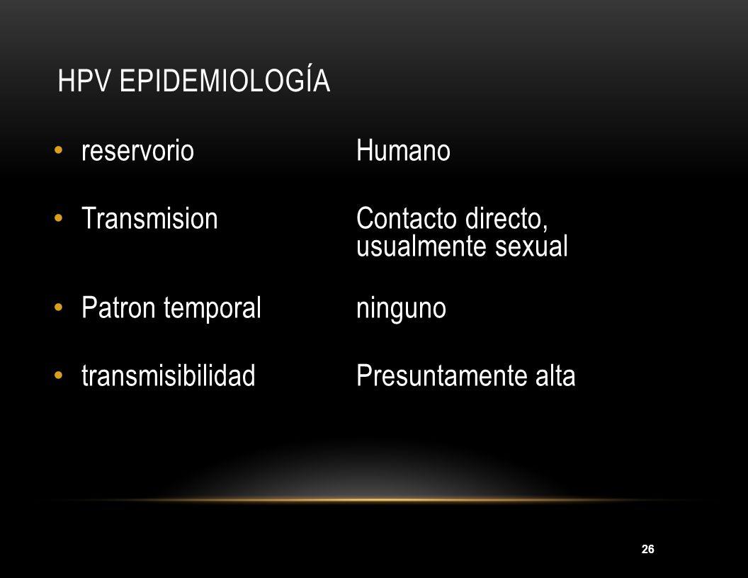 HPV Epidemiología reservorio Humano