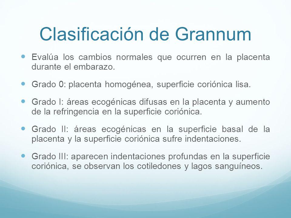 Clasificación de Grannum