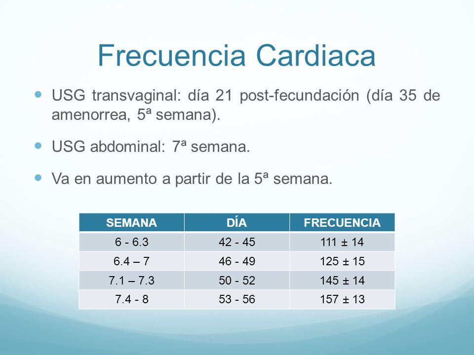 Frecuencia Cardiaca USG transvaginal: día 21 post-fecundación (día 35 de amenorrea, 5ª semana). USG abdominal: 7ª semana.