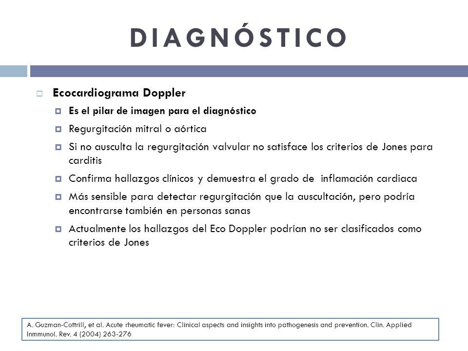 DIAGNÓSTICO Ecocardiograma Doppler Regurgitación mitral o aórtica