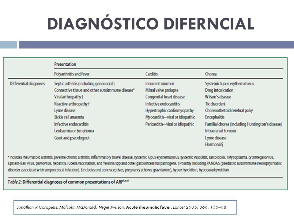 DIAGNÓSTICO DIFERNCIAL