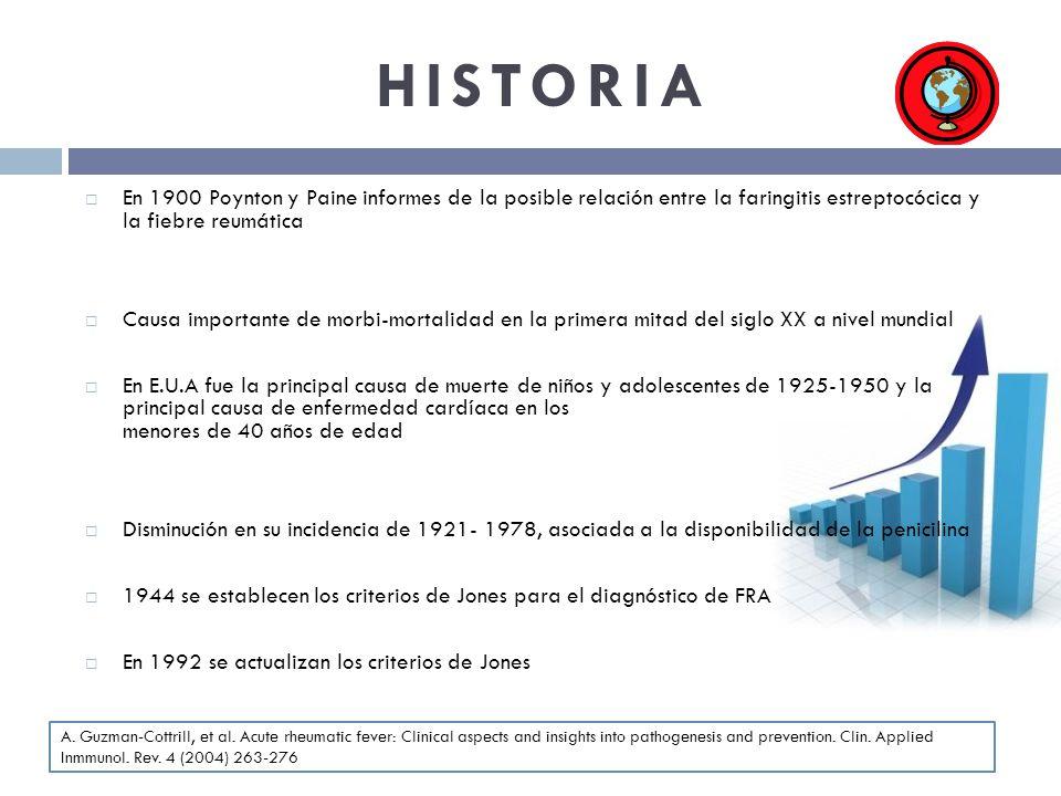 HISTORIA En 1900 Poynton y Paine informes de la posible relación entre la faringitis estreptocócica y la fiebre reumática.