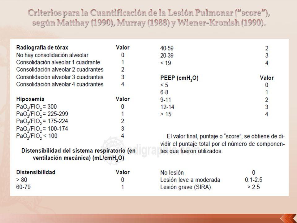 Criterios para la Cuantificación de la Lesión Pulmonar ( score ), según Matthay (1990), Murray (1988) y Wiener-Kronish (1990).