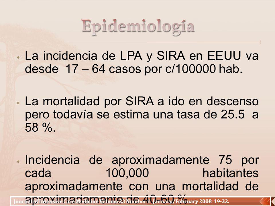 Epidemiología La incidencia de LPA y SIRA en EEUU va desde 17 – 64 casos por c/100000 hab.
