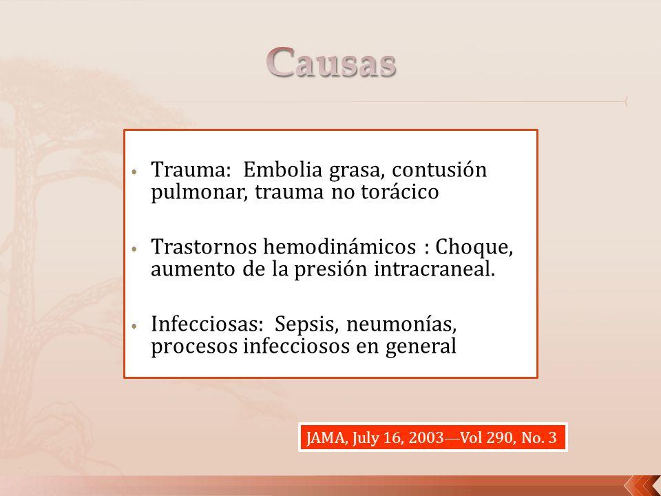 Causas Trauma: Embolia grasa, contusión pulmonar, trauma no torácico