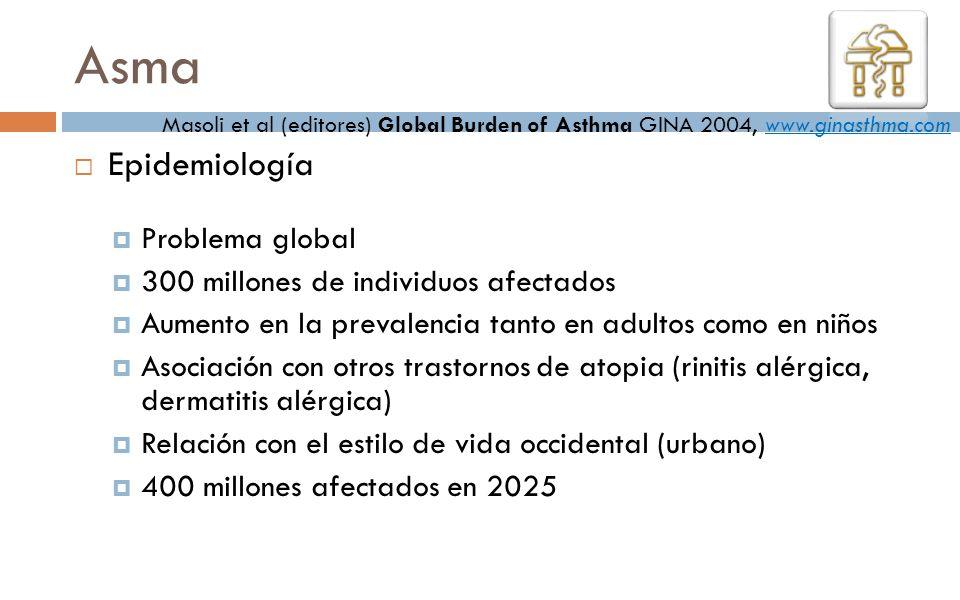 Asma Epidemiología Problema global