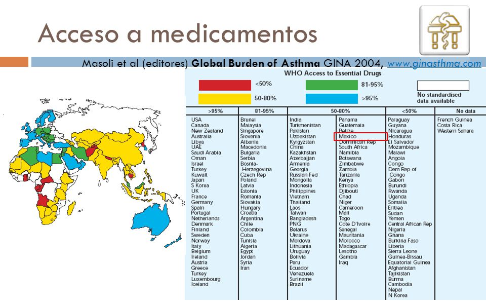 Acceso a medicamentos Masoli et al (editores) Global Burden of Asthma GINA 2004, www.ginasthma.com