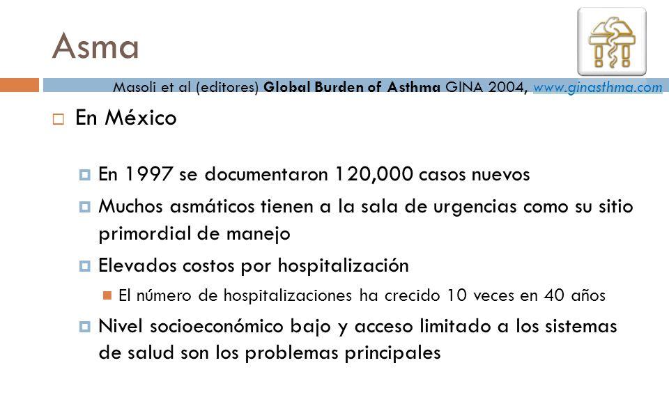 Asma En México En 1997 se documentaron 120,000 casos nuevos