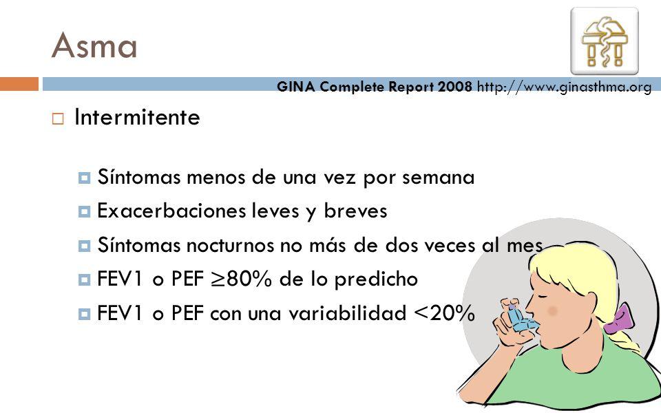 Asma Intermitente Síntomas menos de una vez por semana