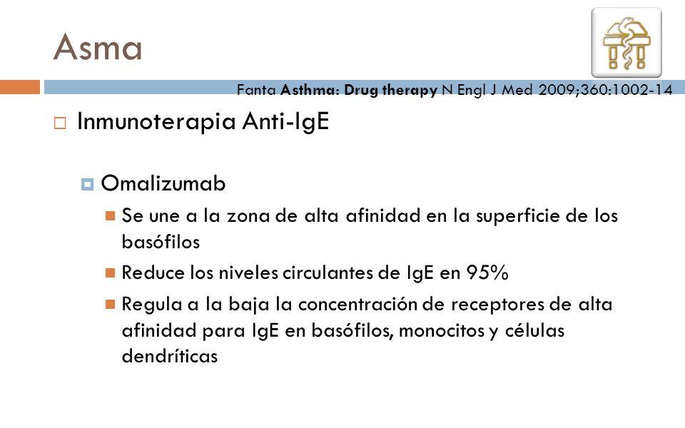 Asma Inmunoterapia Anti-IgE Omalizumab