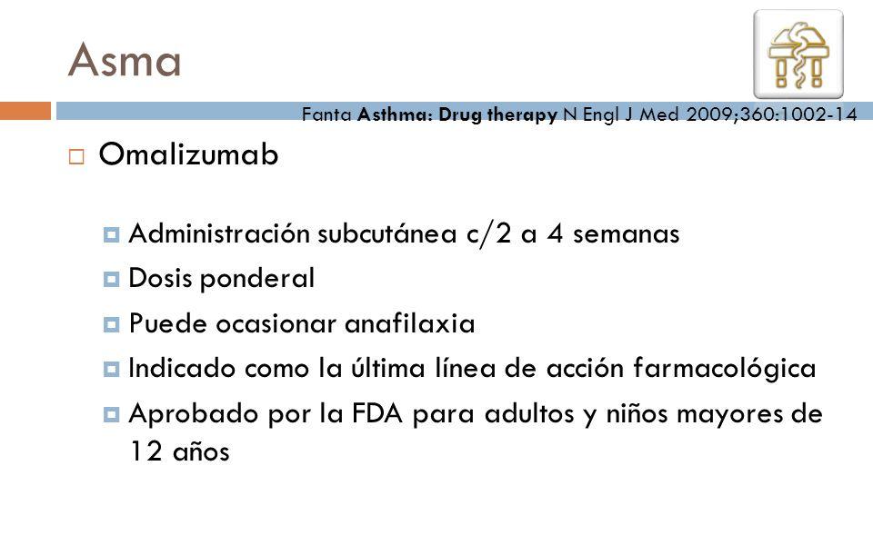 Asma Omalizumab Administración subcutánea c/2 a 4 semanas
