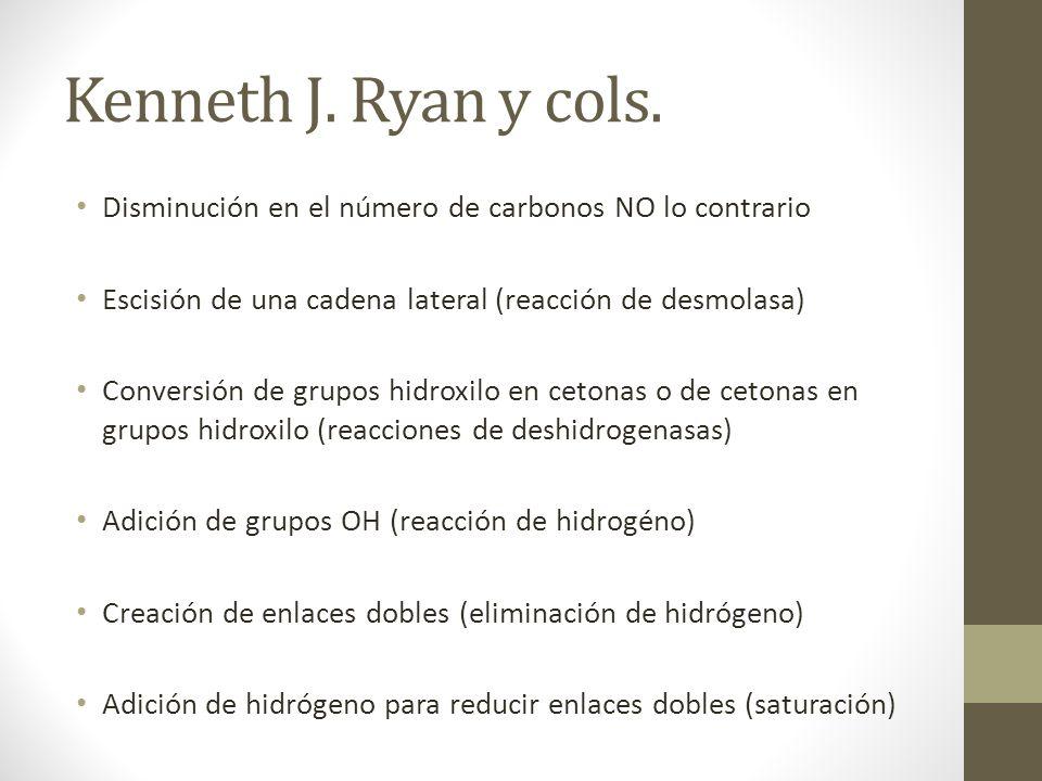 Kenneth J. Ryan y cols. Disminución en el número de carbonos NO lo contrario. Escisión de una cadena lateral (reacción de desmolasa)