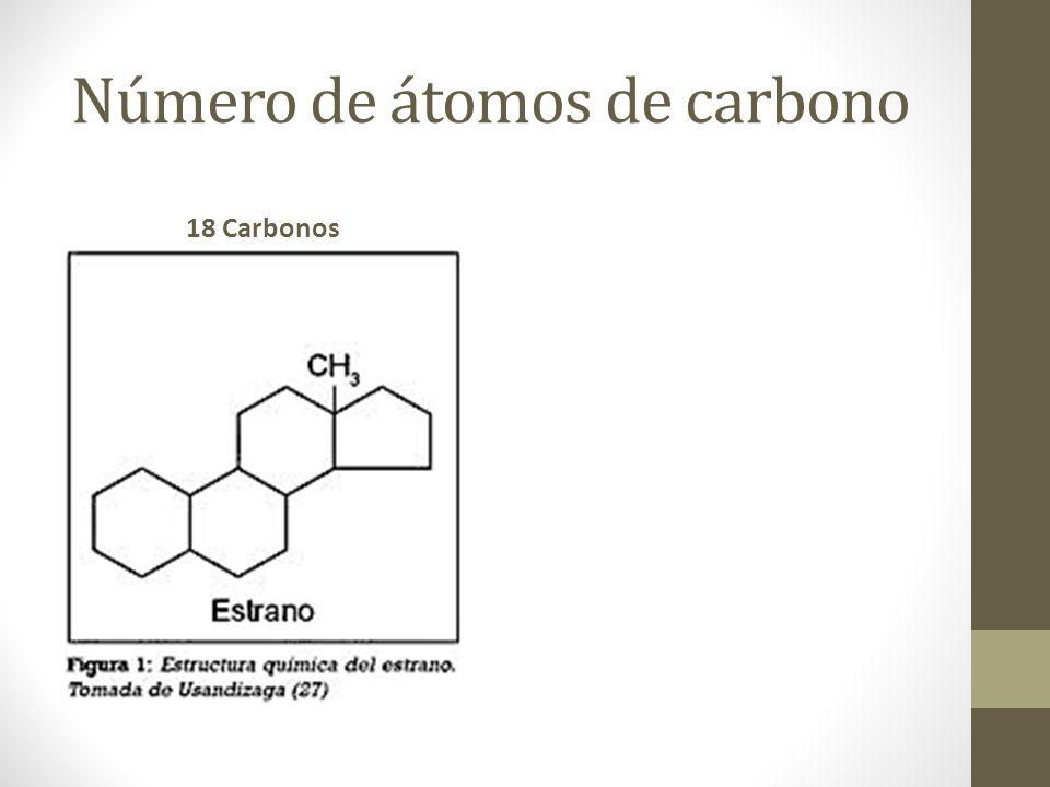 Número de átomos de carbono