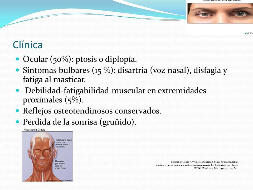 Clínica Ocular (50%): ptosis o diplopía.