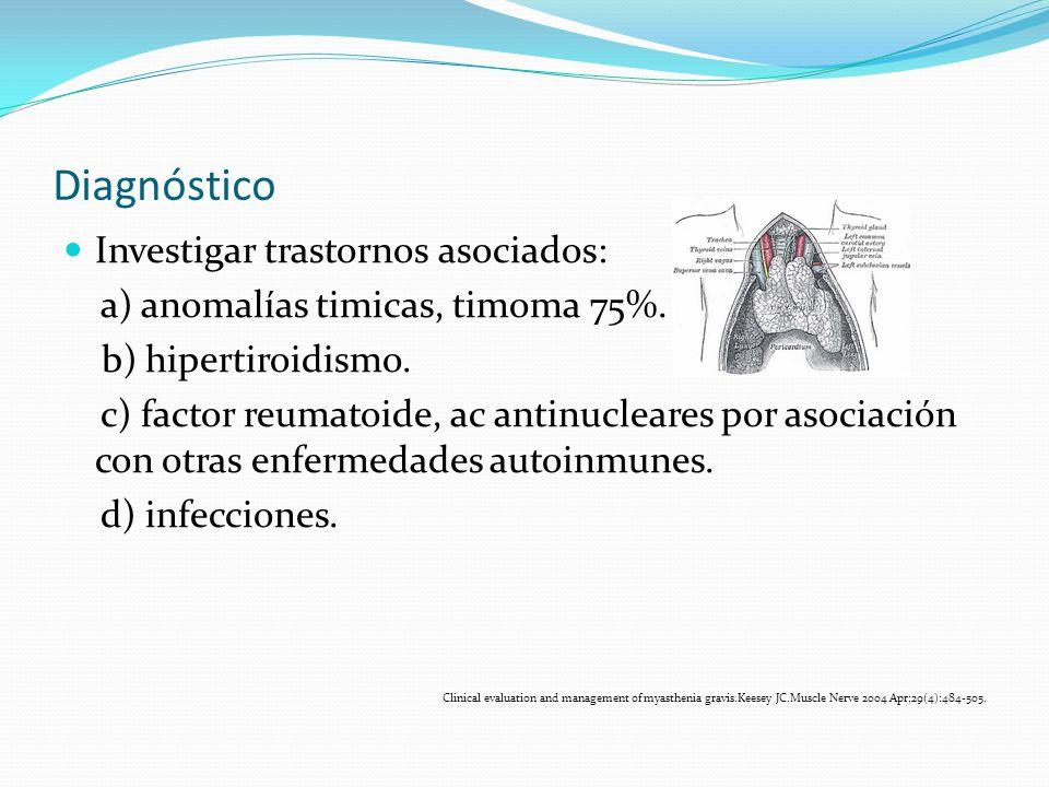Diagnóstico Investigar trastornos asociados:
