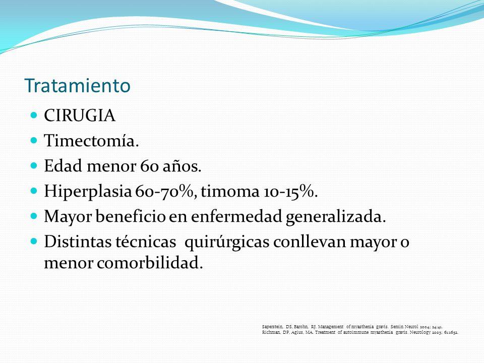 Tratamiento CIRUGIA Timectomía. Edad menor 60 años.
