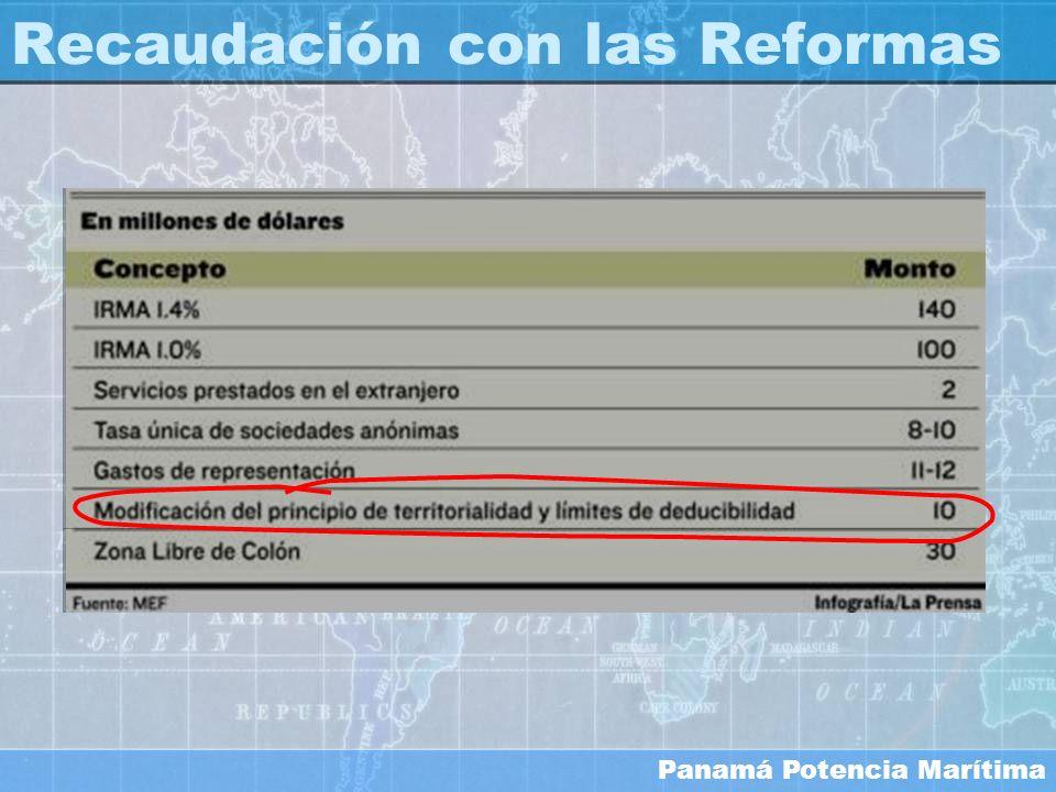 Recaudación con las Reformas